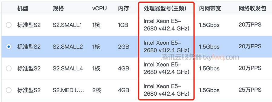 Intel Xeon E5-2680 v4(2.4 GHz)