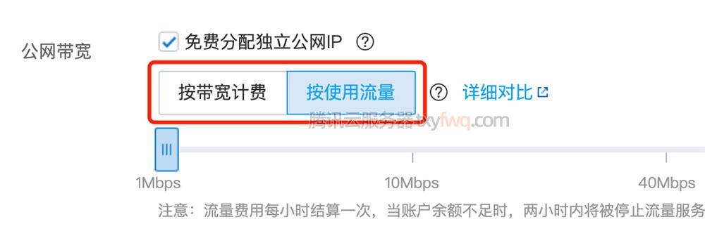 腾讯云服务器公网带宽按使用流量