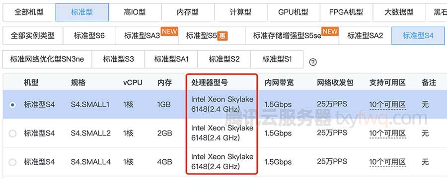腾讯云CPU Intel Xeon Skylake 6148(2.4 GHz)处理器